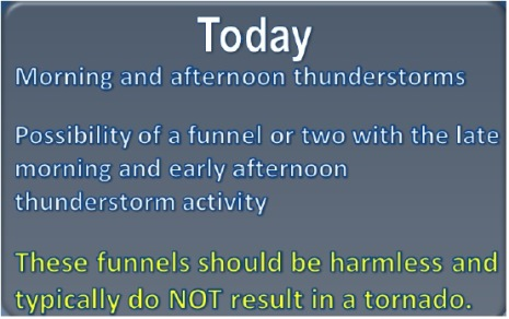 Today's forecast (National Weather Service graphic)