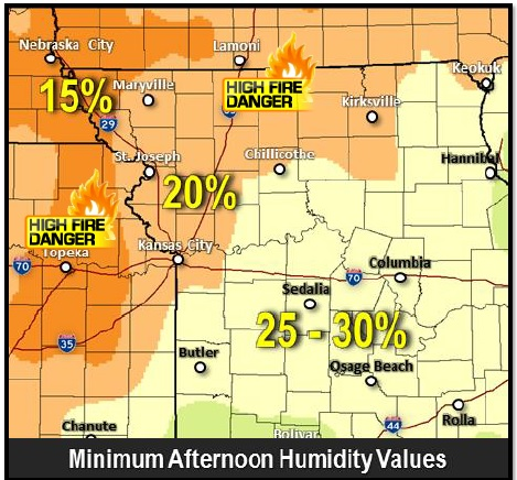 Afternoon humidity values cause fire risk in region. (National Weather Service graphic)