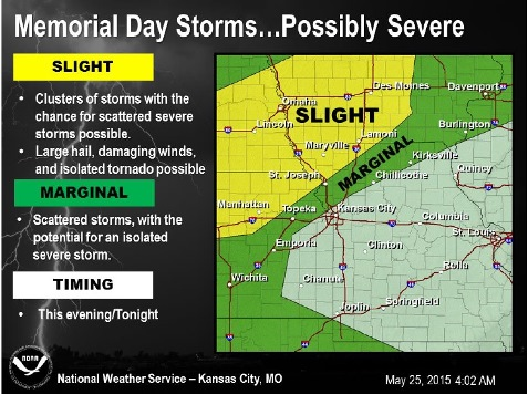 This chart shows Wyandotte County in an are of no risk from storms today, but close to a marginal risk area. (National Weather Service graphic)