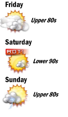 Friday to Sunday forecast. (National Weather Service graphic)