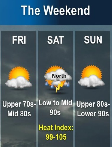 Weekend forecast. (National Weather Service graphic)