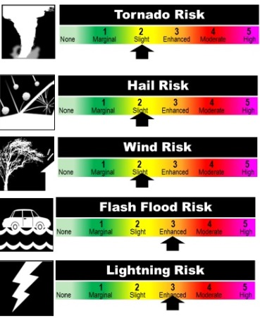 Storm risk this afternoon. (National Weather Service graphic)
