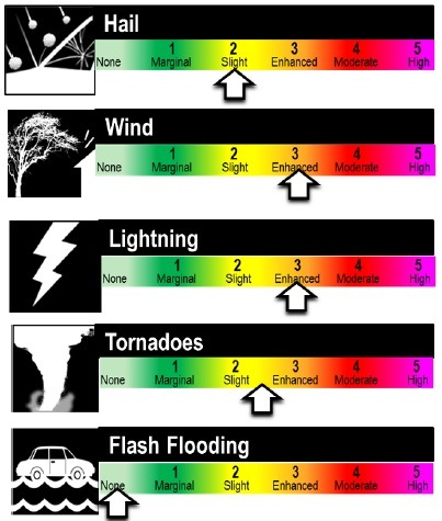 Severe thunderstorms on Wednesday. (National Weather Service graphic)
