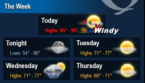 Five-day forecast for Abilene and the Big Country