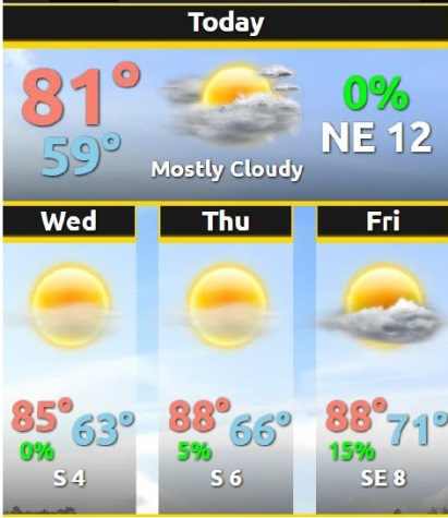 Seven-day local weather forecast for Sep. 10 through Sep. 16