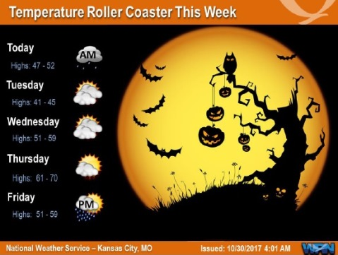 Possible ghoulish weather forecast for Halloween; bring an umbrella