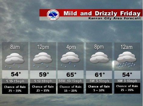 Cold front brings rain and wind Saturday night