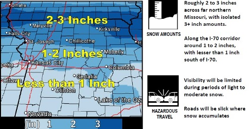 Possible snow amounts
