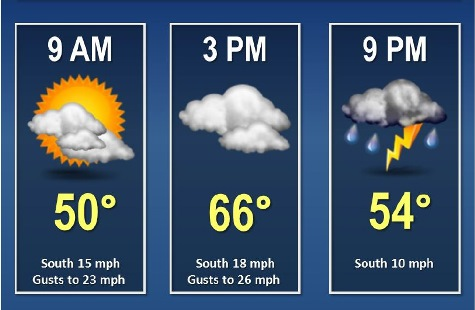 Thursday weather: March blows in with showers, gusty winds