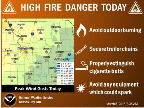 County under High Wind Advisory Monday
