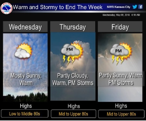 Peninsula weather: Some rain possible Monday